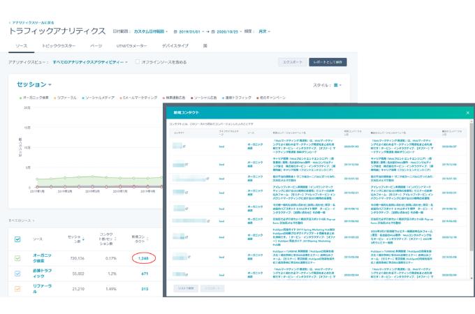 20210201_CMS Hub_analytics