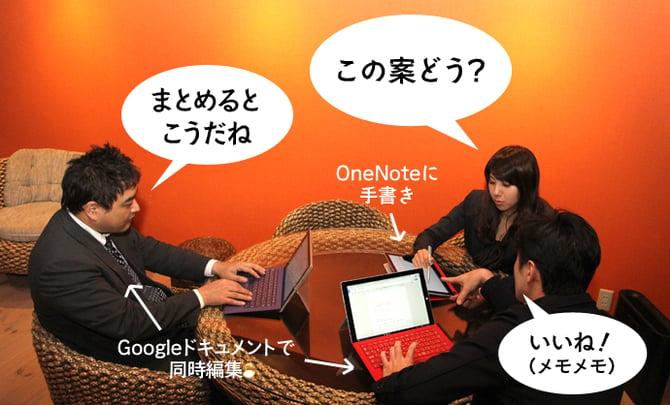 名古屋のWeb制作会社 タービン・インタラクティブの営業チーム流 効率的な営業会議