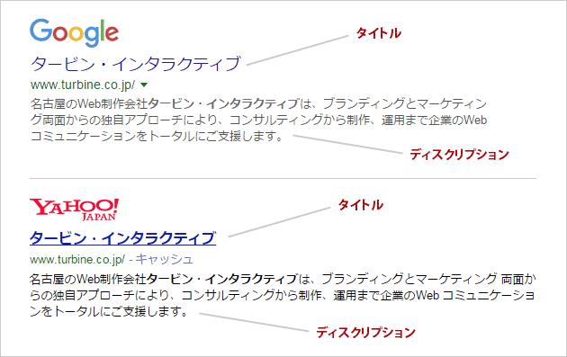 GoogleとYahoo! JAPANの検索結果でのタイトルとディスクリプションの位置