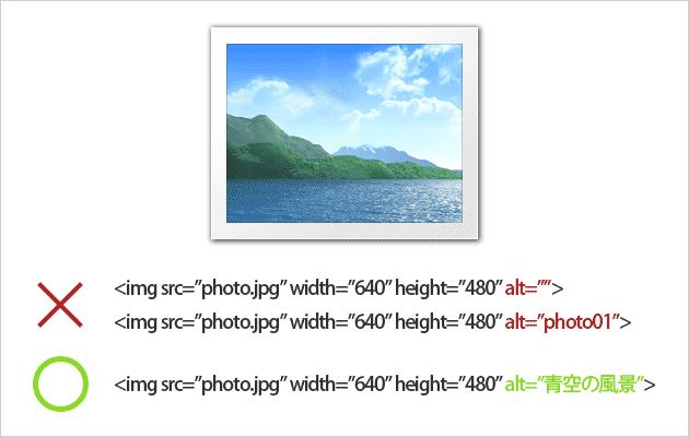 表側では見られないがページランキングの判断基準になっている画像のaltタグ
