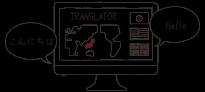 多言語翻訳・多言語サイト