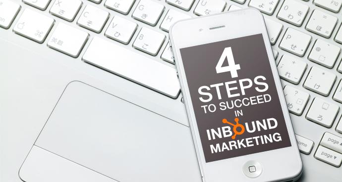 インバウンドマーケティング成功の4ステップ