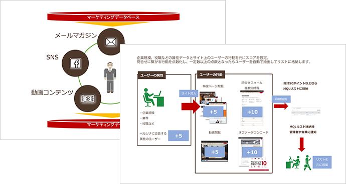「本気でマーケティングを考える!Web担当者と上司のマーケティング実践セミナー」レポート